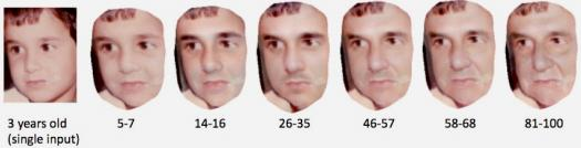 Popular Science: Software Shows What Children Will Look Like In 70 Years, With Unprecedented Accuracy